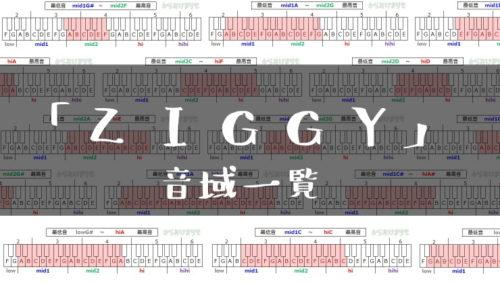 ZIGGY歌手音域一覧トップ